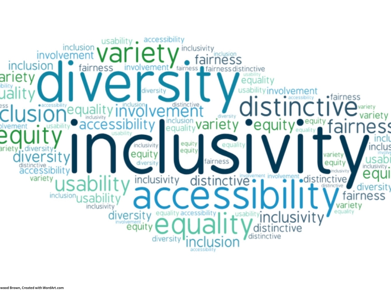 word cloud with diversity, inclusivity, accessibility, distinctive